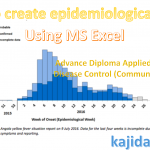 How to create epidemiological curve in outbreak cases